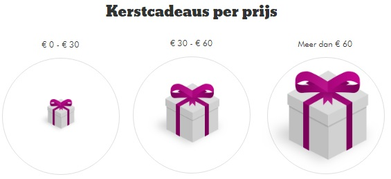 kerstcadeau gratis tot 60 euro